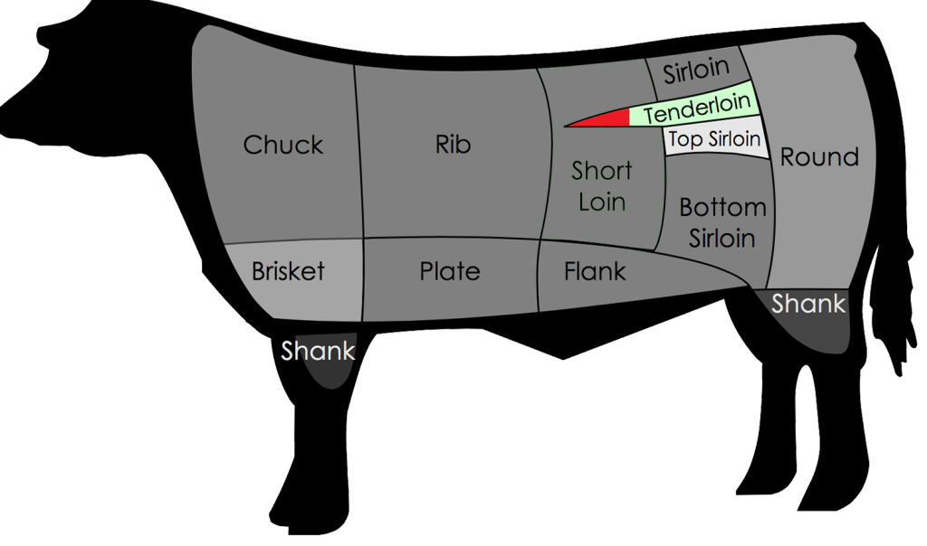 diagram-filet-cut-1500