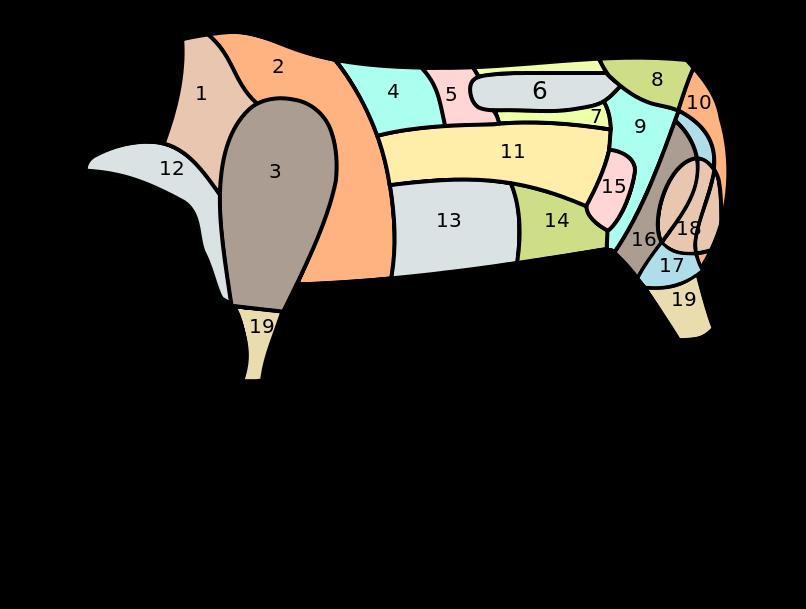 brazilian beef cuts