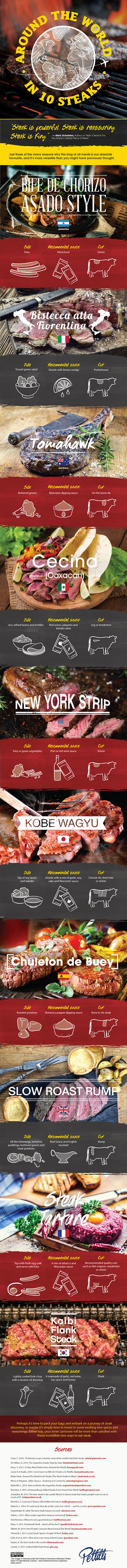 X-Ways-to-eat-steak-around-the-world-DV6 smaller