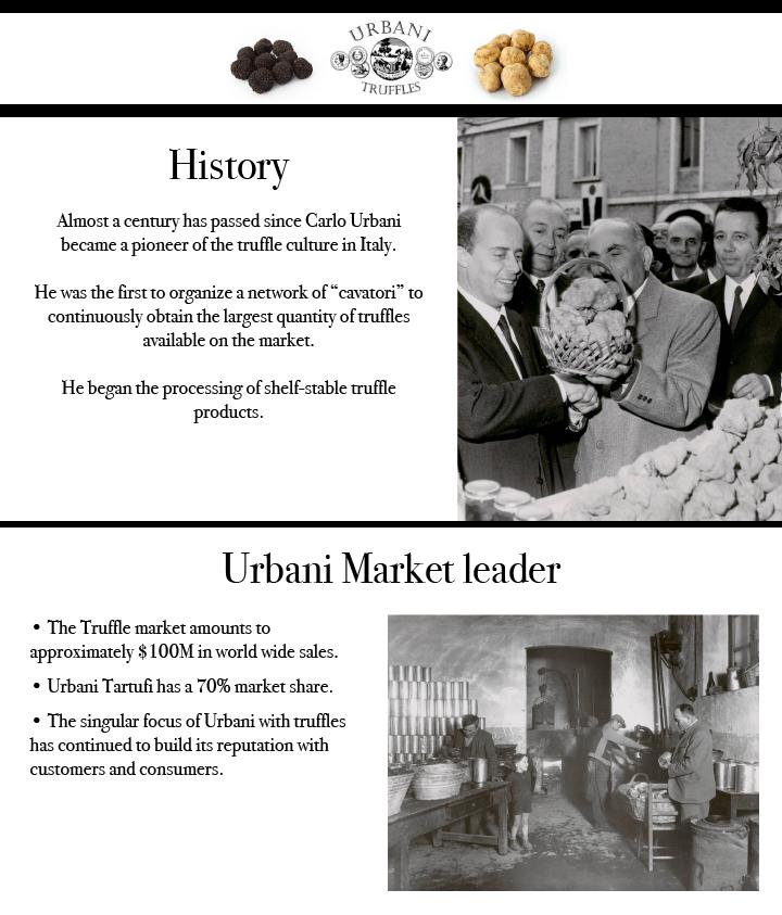 urbani-history-and-market